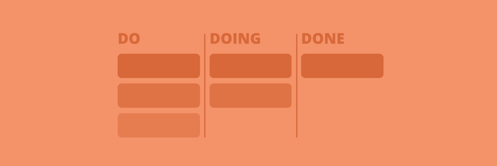 kanban boards with Workflowy